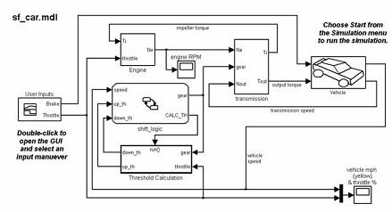 Automatic_transmission_control_Simulink compatibility with simulink Basic Electrical Wiring Diagrams at reclaimingppi.co