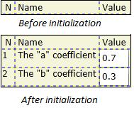 UI initialization